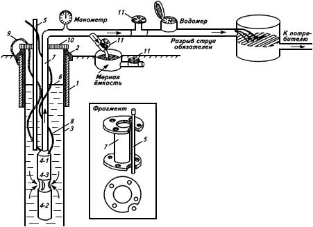 акт консервации водозаборной скважины образец - фото 9